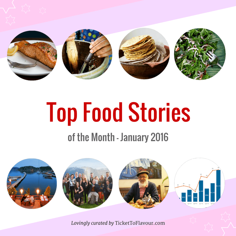 Top Food Stories of the Month - January 2016